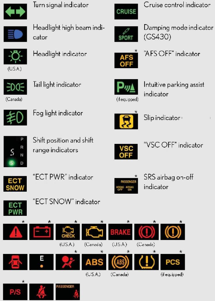 car dashboard symbols, car symbols