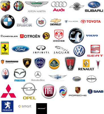 List of sports car logos