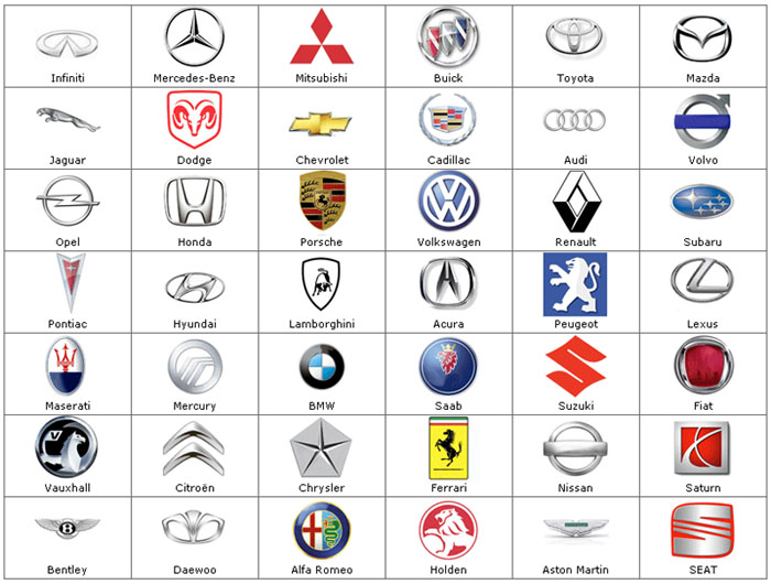 Ferrari and all car symbols list