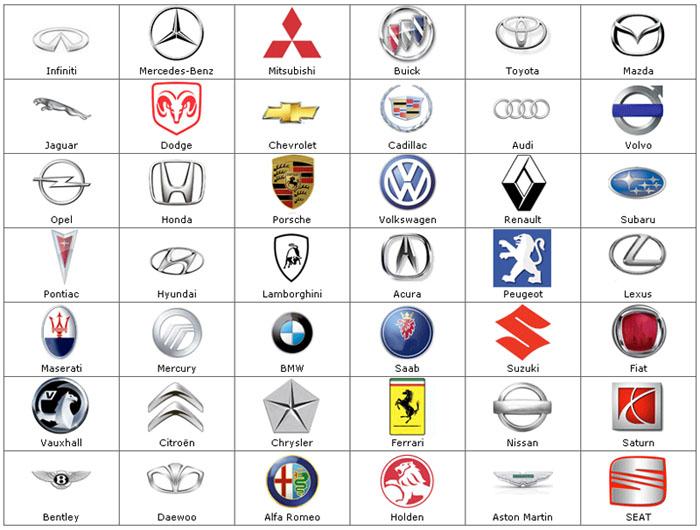 Ferrari and all car symbols list