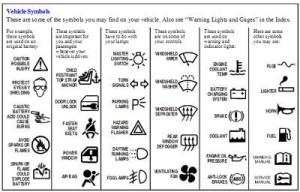 Car Dashboard Logos