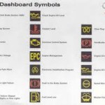 audi dashboard symbols and meanings